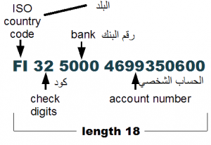 خطوات معرفة رقم الحساب 0