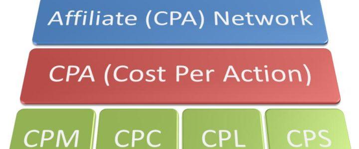 شبكات CPA – التسويق عبر الانترنت في مجال CPA